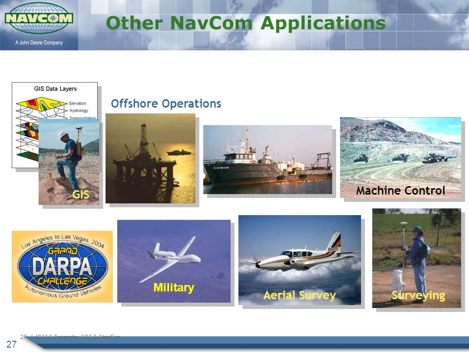 Other NavCom Applications