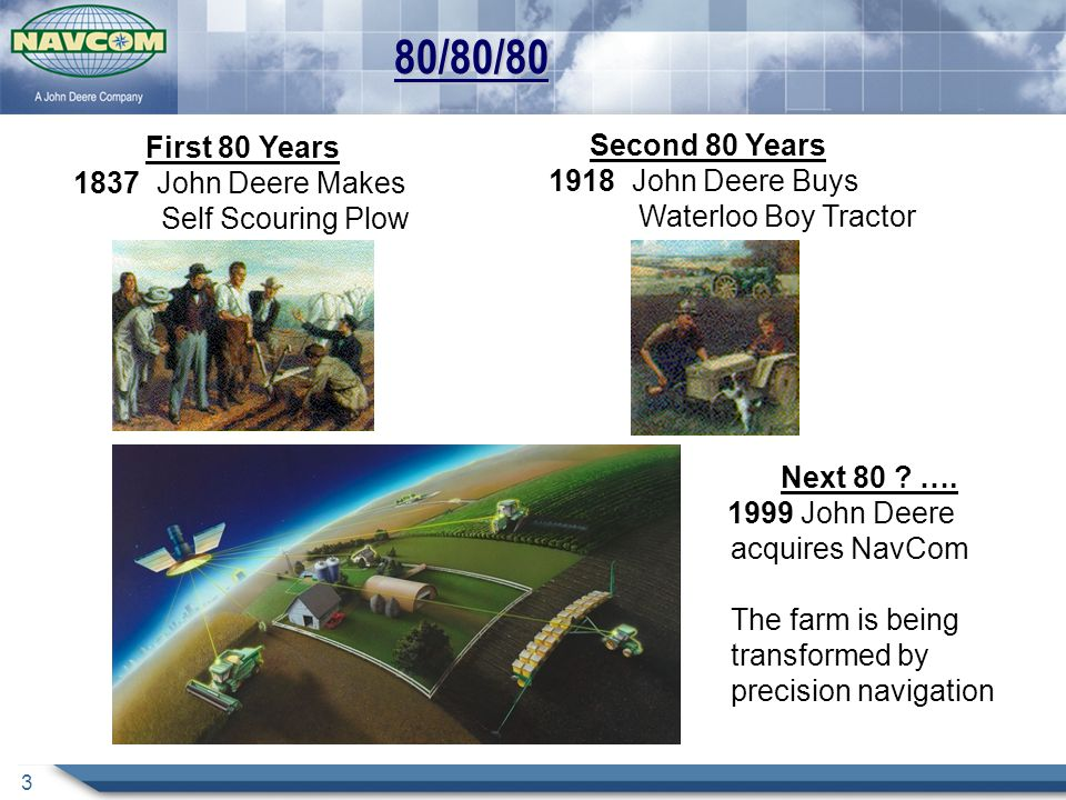 80/80/80 First 80 Years Second 80 Years 1837 John Deere Makes
