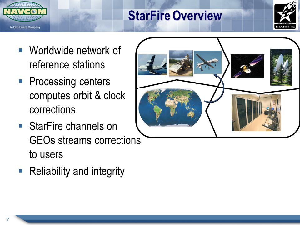 StarFire Overview Worldwide network of reference stations