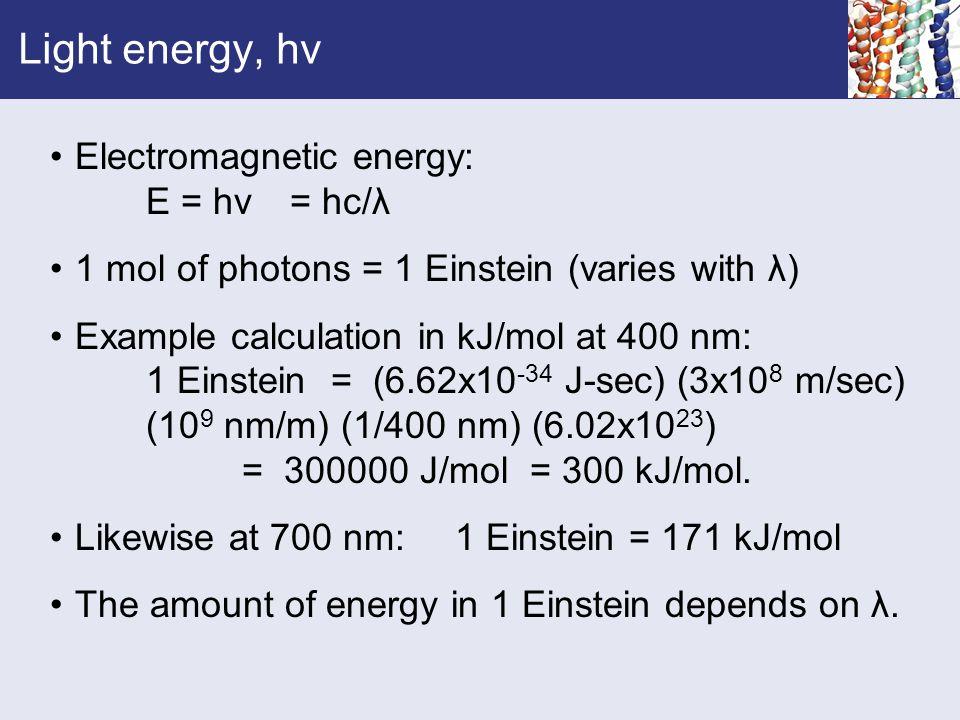 Light energy, hv Electromagnetic energy: E = hν = hc/λ