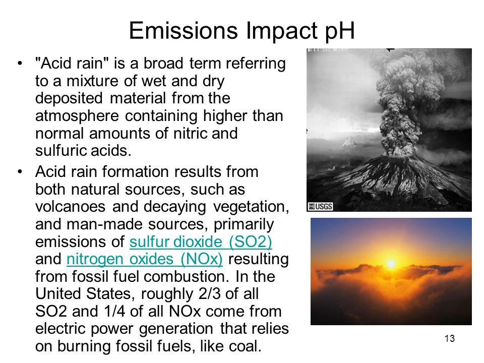 Emissions Impact pH