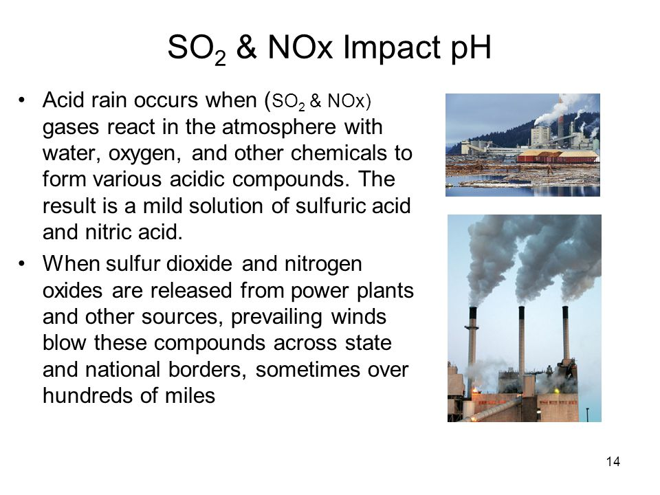 SO2 & NOx Impact pH