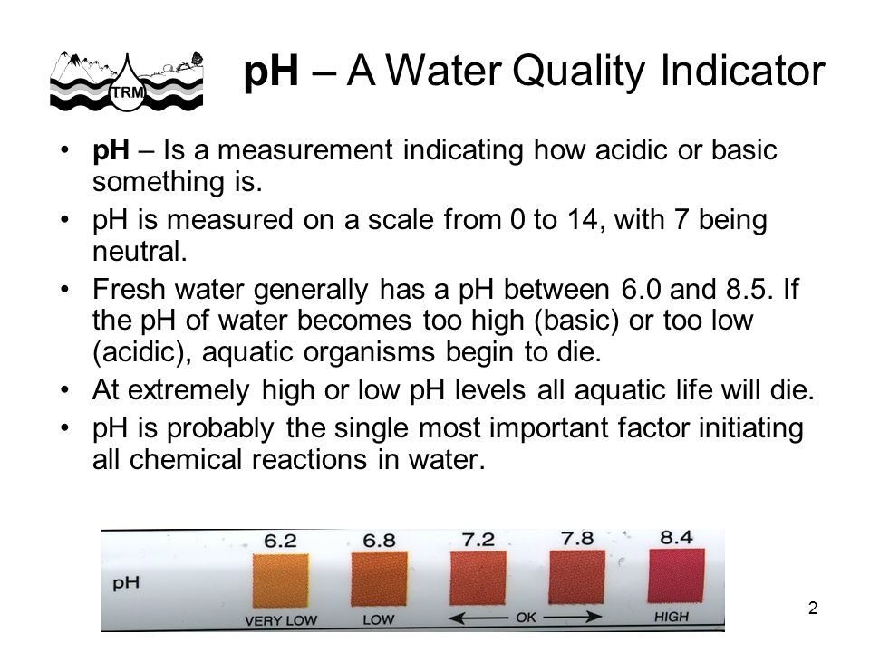 pH – A Water Quality Indicator