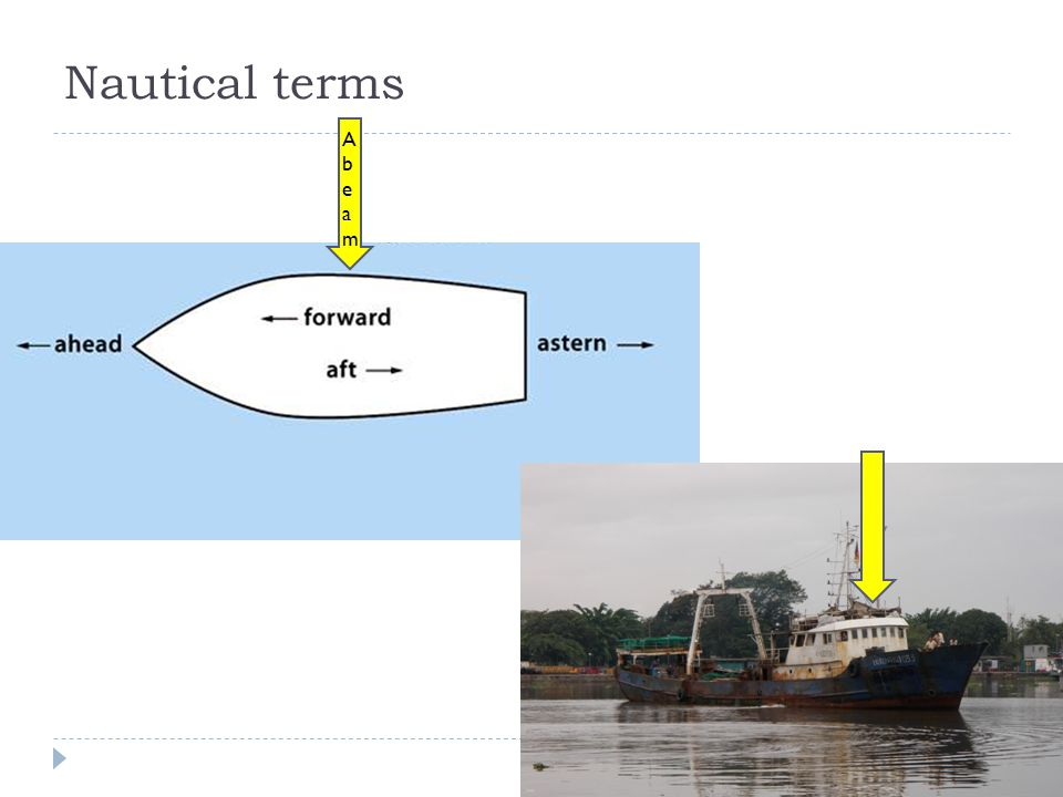 Nautical terms Abeam