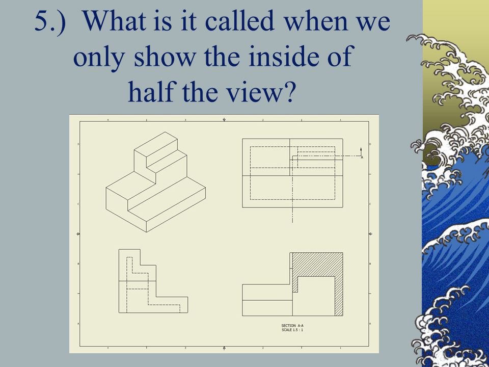 5.) What is it called when we only show the inside of half the view