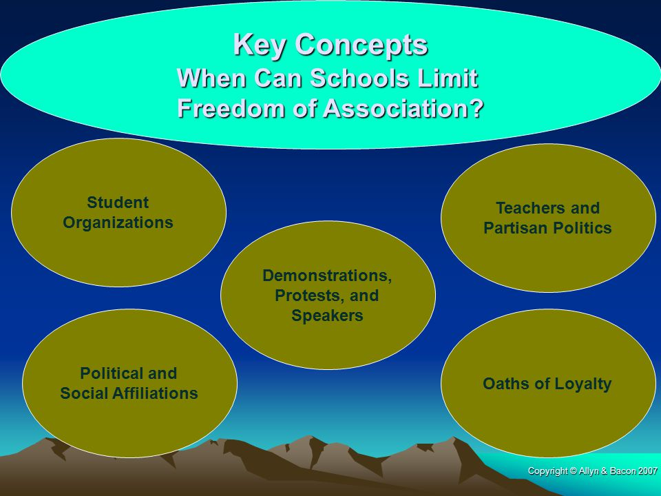 Key Concepts When Can Schools Limit Freedom of Association