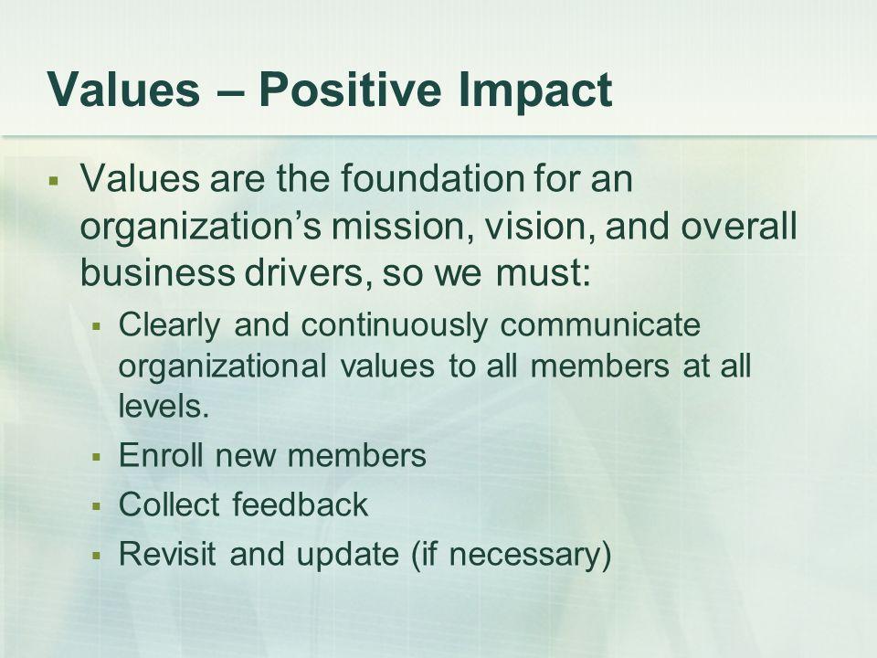 Values – Positive Impact