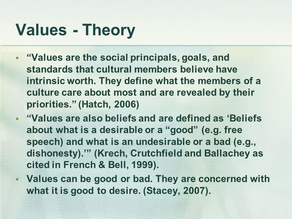 Values - Theory