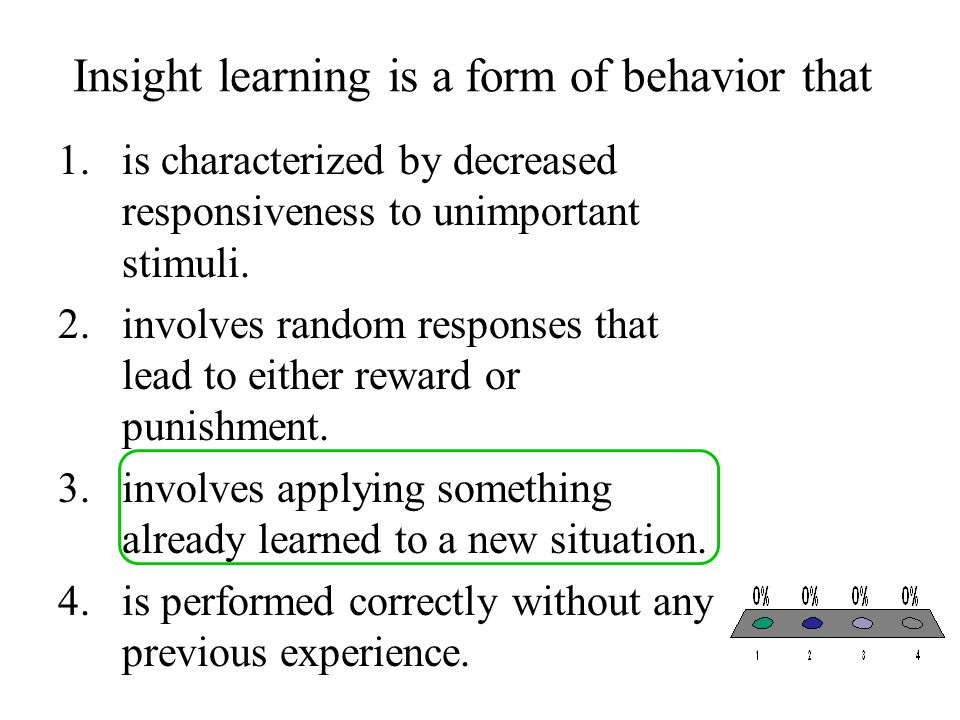 Insight learning is a form of behavior that