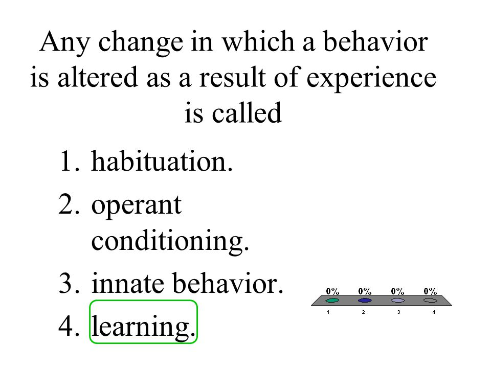 Any change in which a behavior is altered as a result of experience is called