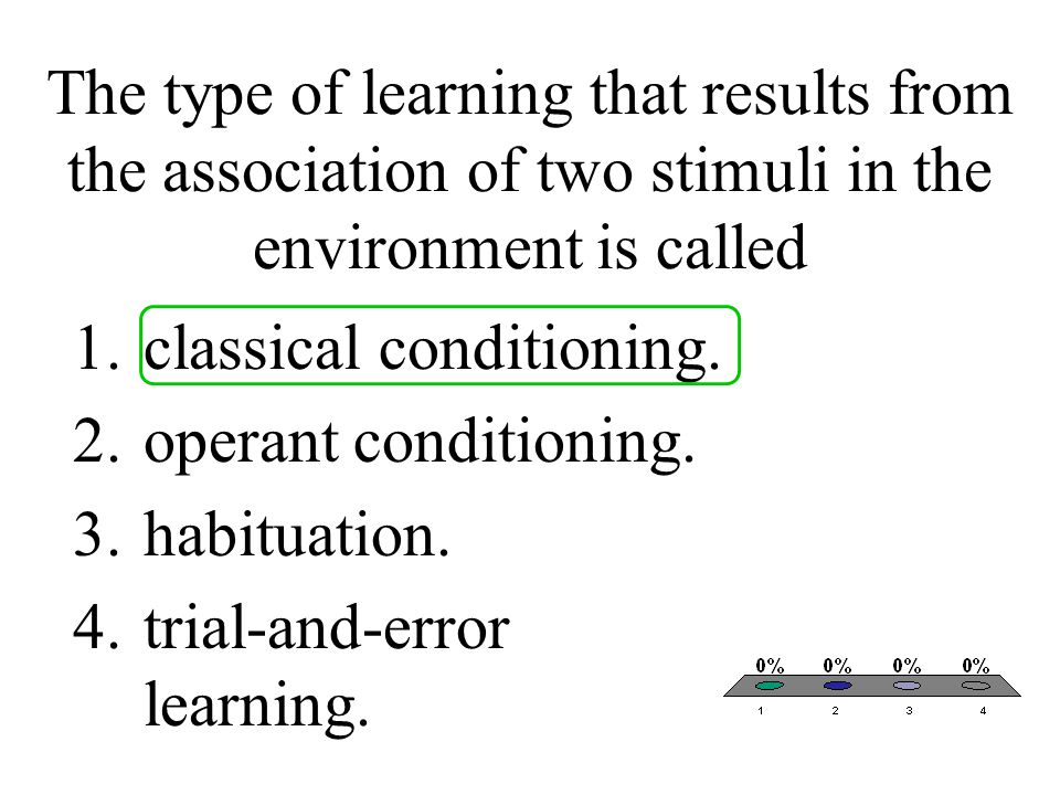 The type of learning that results from the association of two stimuli in the environment is called