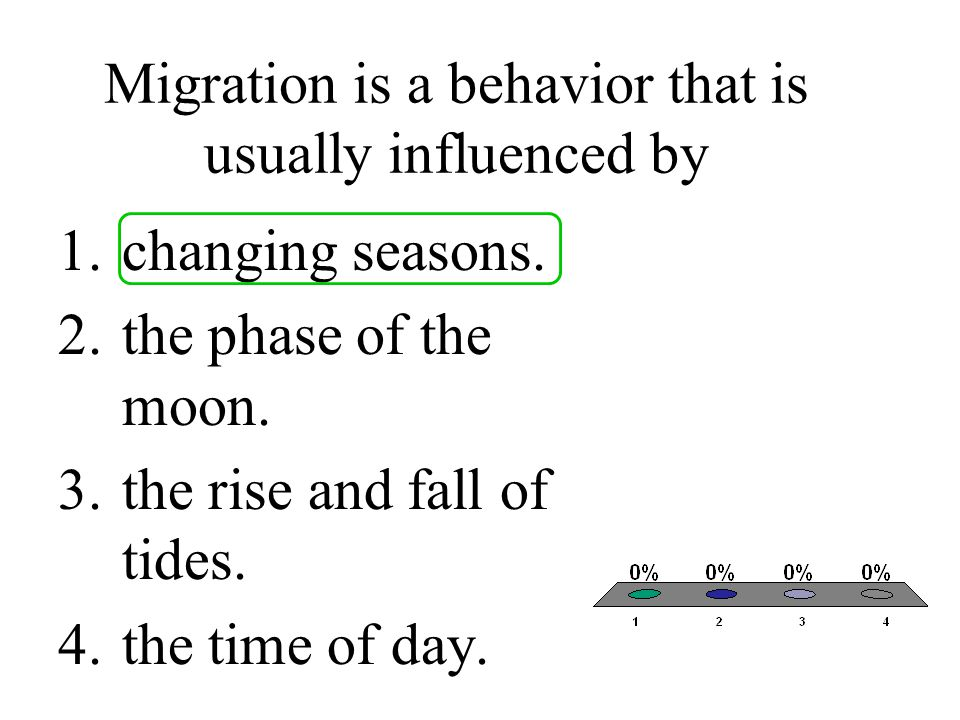 Migration is a behavior that is usually influenced by