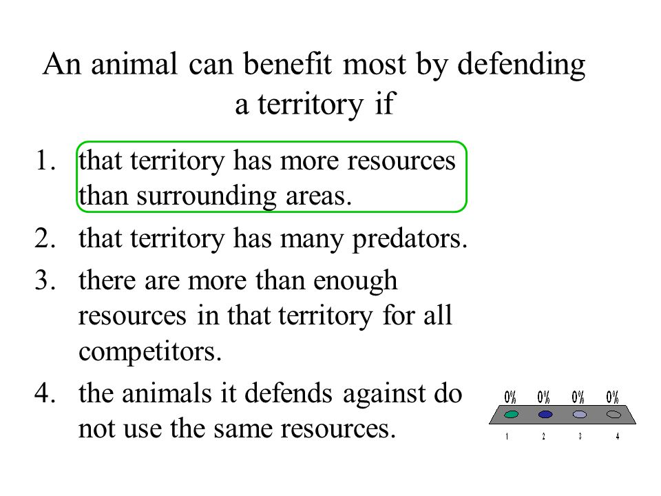 An animal can benefit most by defending a territory if