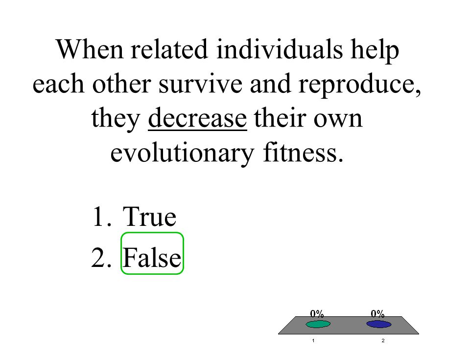 When related individuals help each other survive and reproduce, they decrease their own evolutionary fitness.