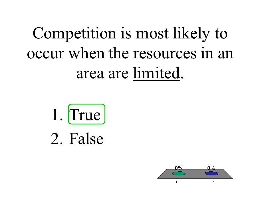 Competition is most likely to occur when the resources in an area are limited.