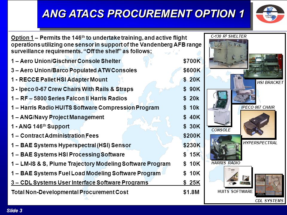ANG ATACS PROCUREMENT OPTION 1