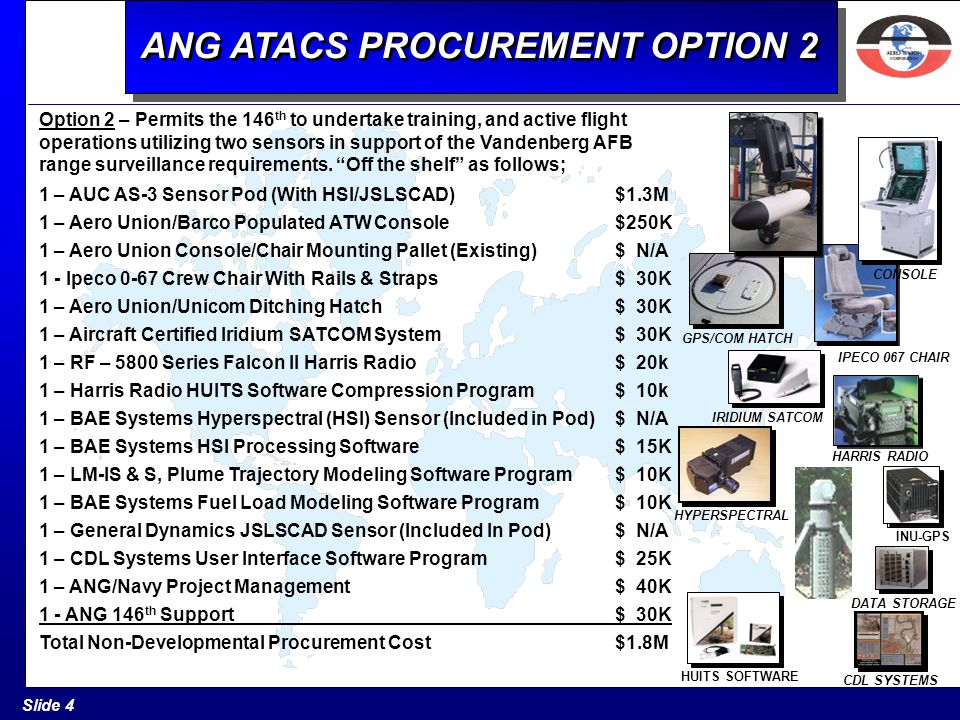 ANG ATACS PROCUREMENT OPTION 2