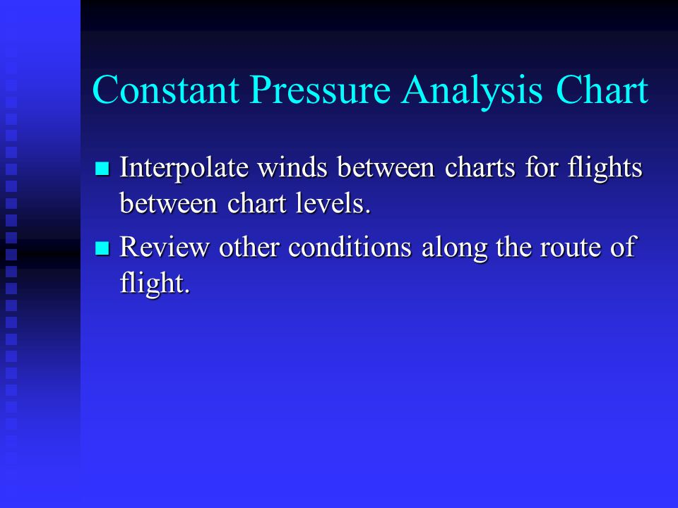 Constant Pressure Analysis Chart
