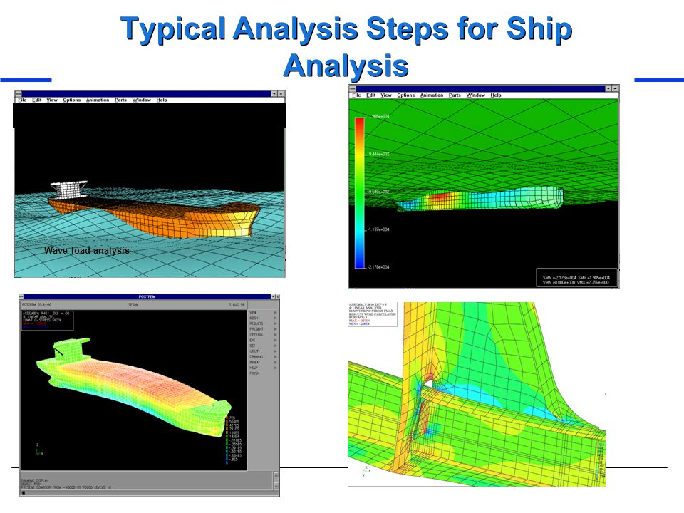 Typical Analysis Steps for Ship Analysis