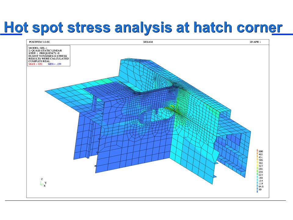 Hot spot stress analysis at hatch corner