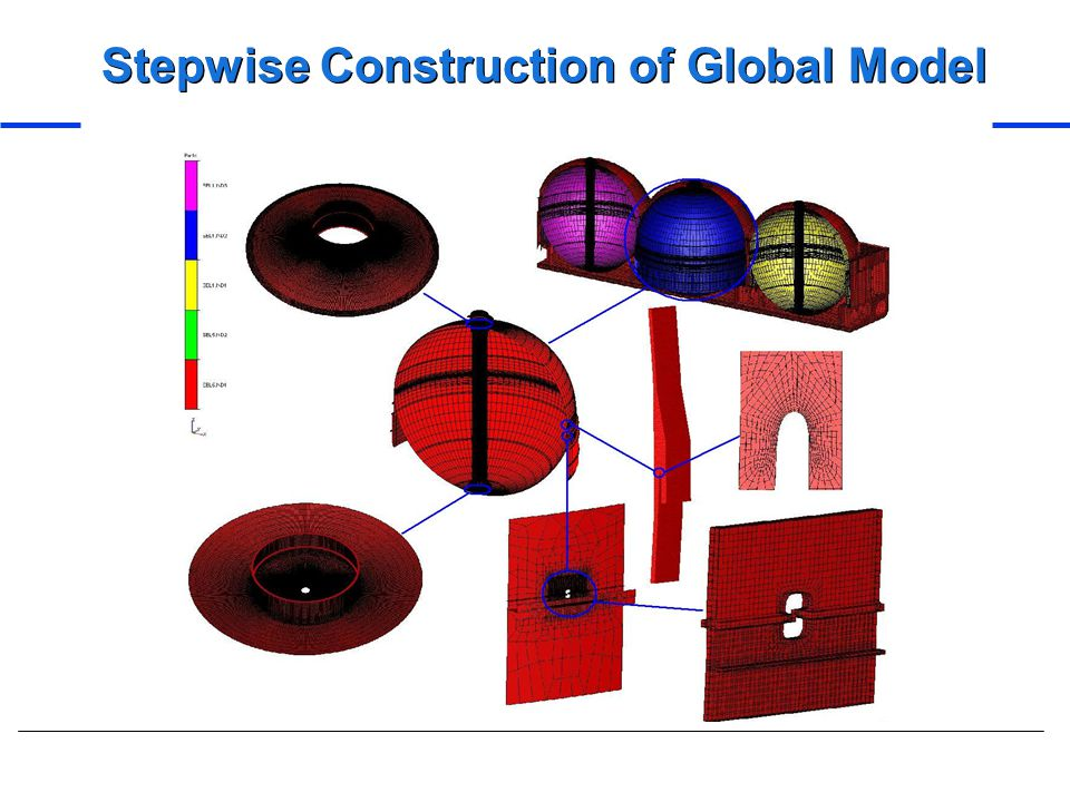 Stepwise Construction of Global Model