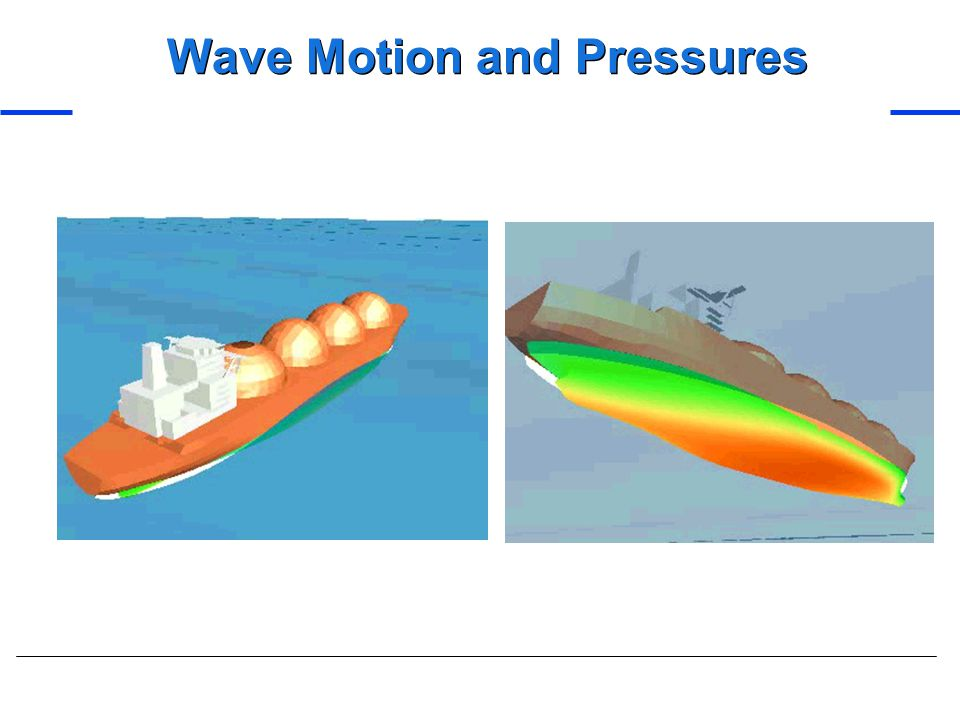 Wave Motion and Pressures