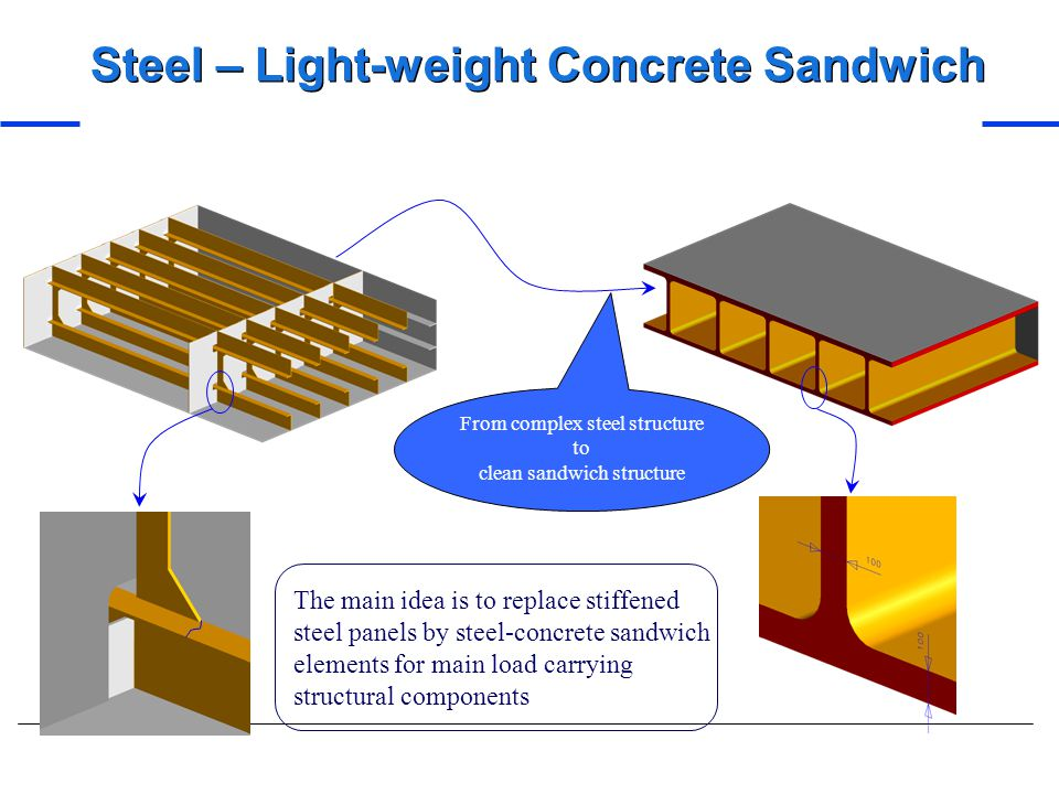 Steel – Light-weight Concrete Sandwich