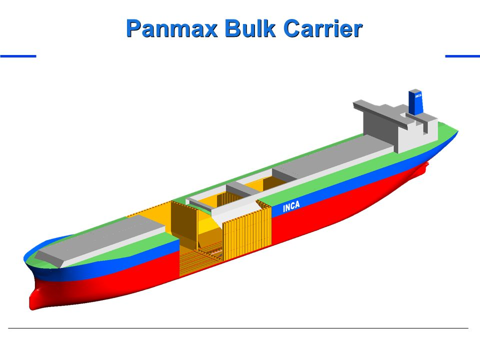 Panmax Bulk Carrier