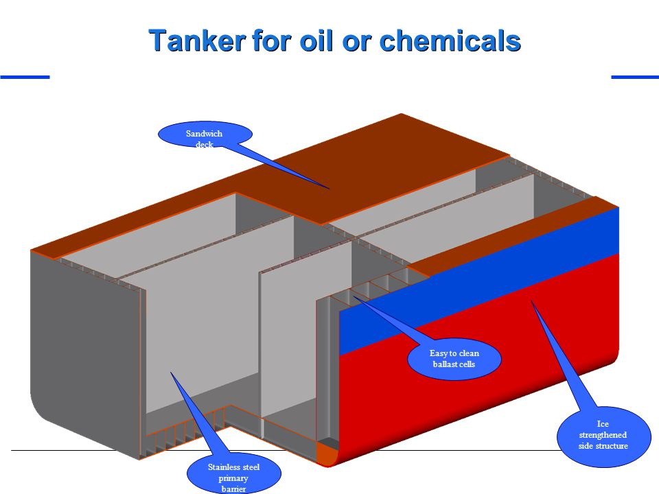 Tanker for oil or chemicals