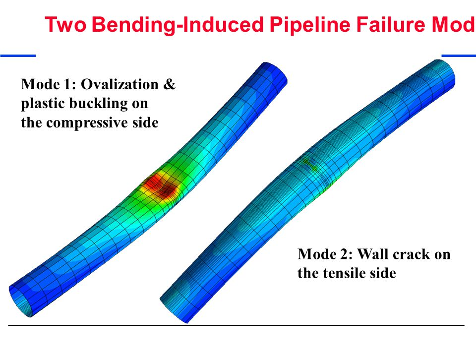 Two Bending-Induced Pipeline Failure Modes