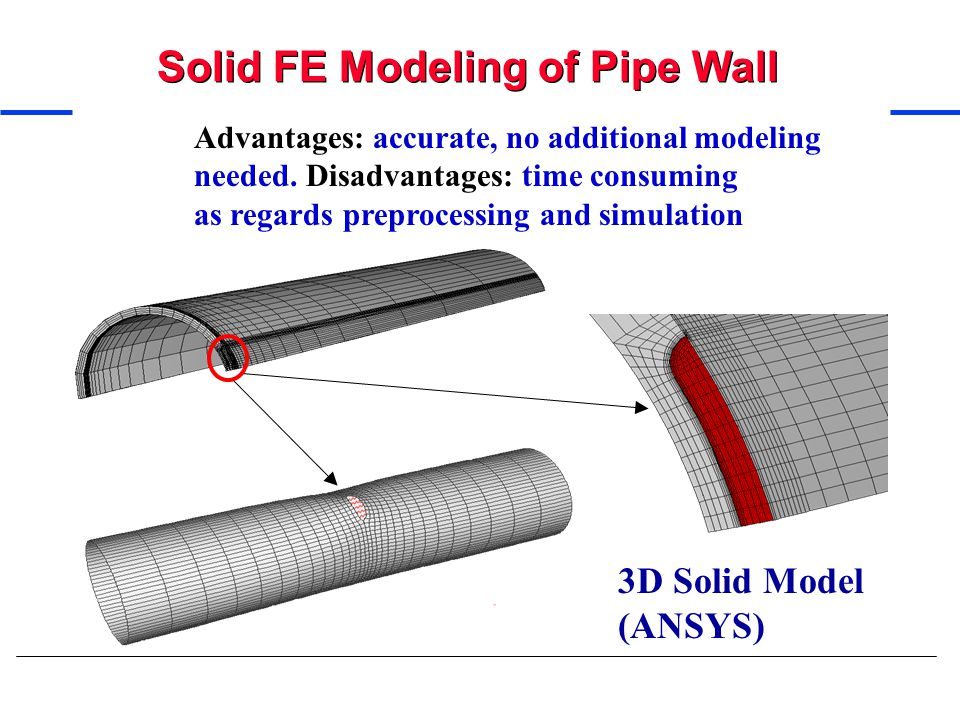 Solid FE Modeling of Pipe Wall