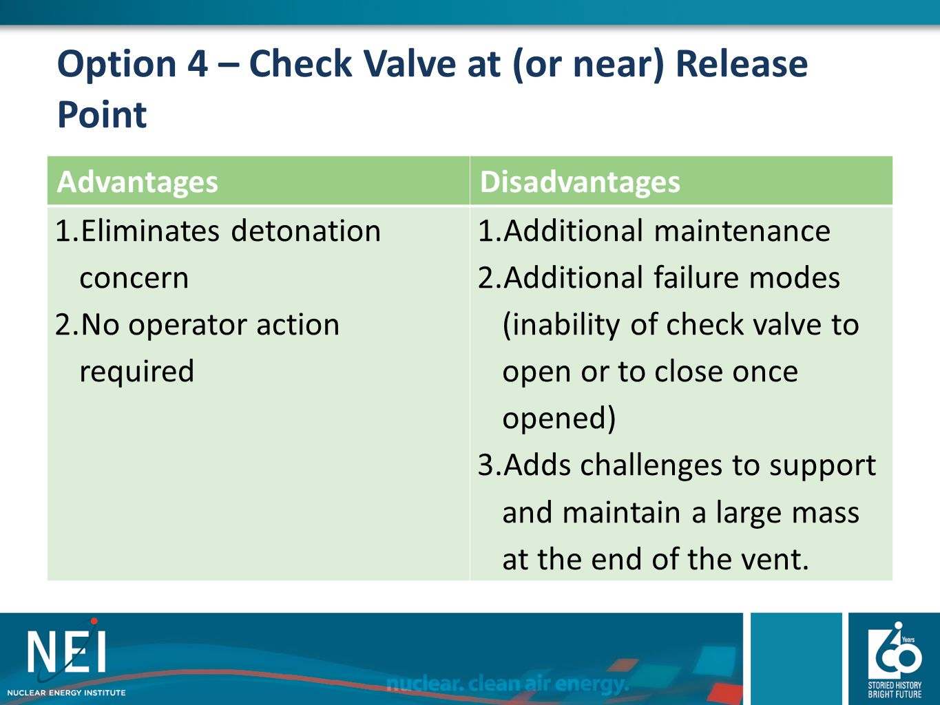 Option 4 – Check Valve at (or near) Release Point