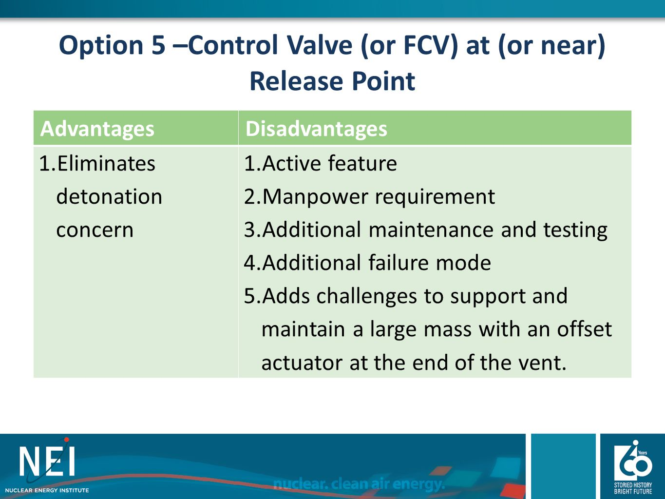 Option 5 –Control Valve (or FCV) at (or near) Release Point