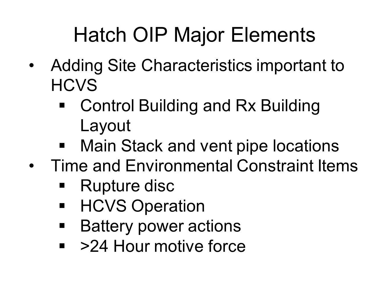 Hatch OIP Major Elements