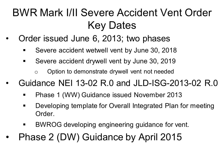 BWR Mark I/II Severe Accident Vent Order Key Dates