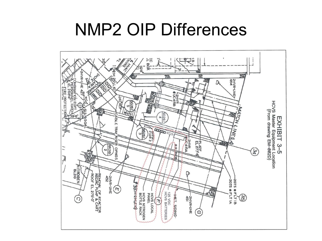 NMP2 OIP Differences