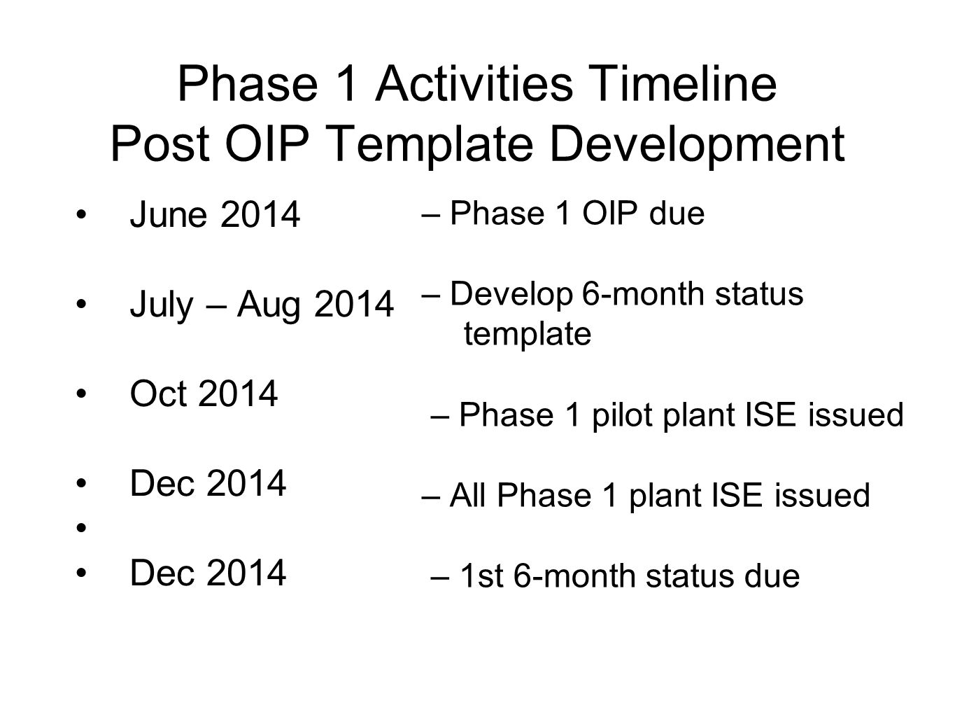 Phase 1 Activities Timeline Post OIP Template Development
