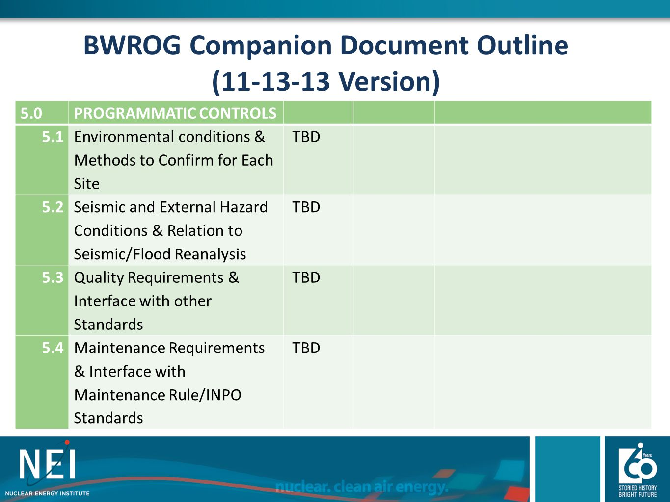BWROG Companion Document Outline (11-13-13 Version)