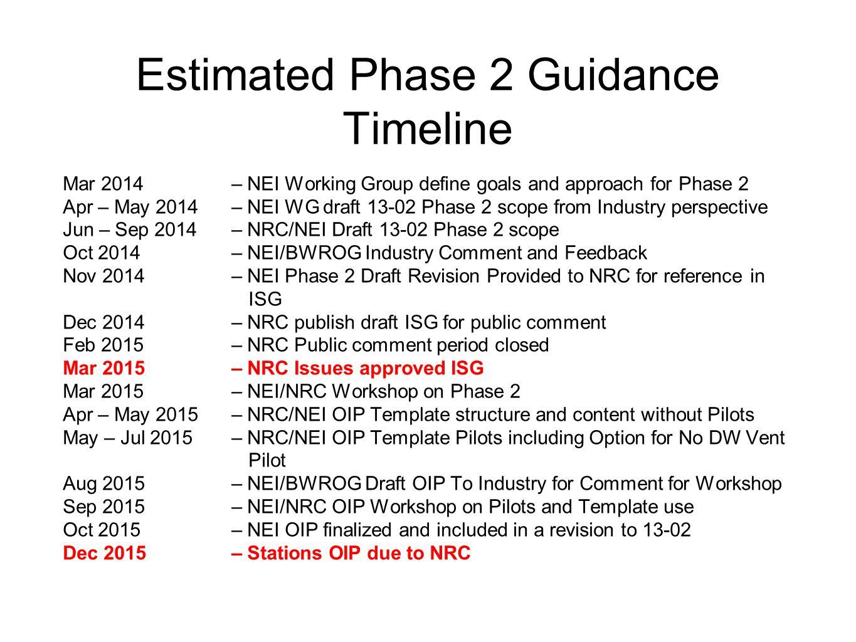 Estimated Phase 2 Guidance Timeline