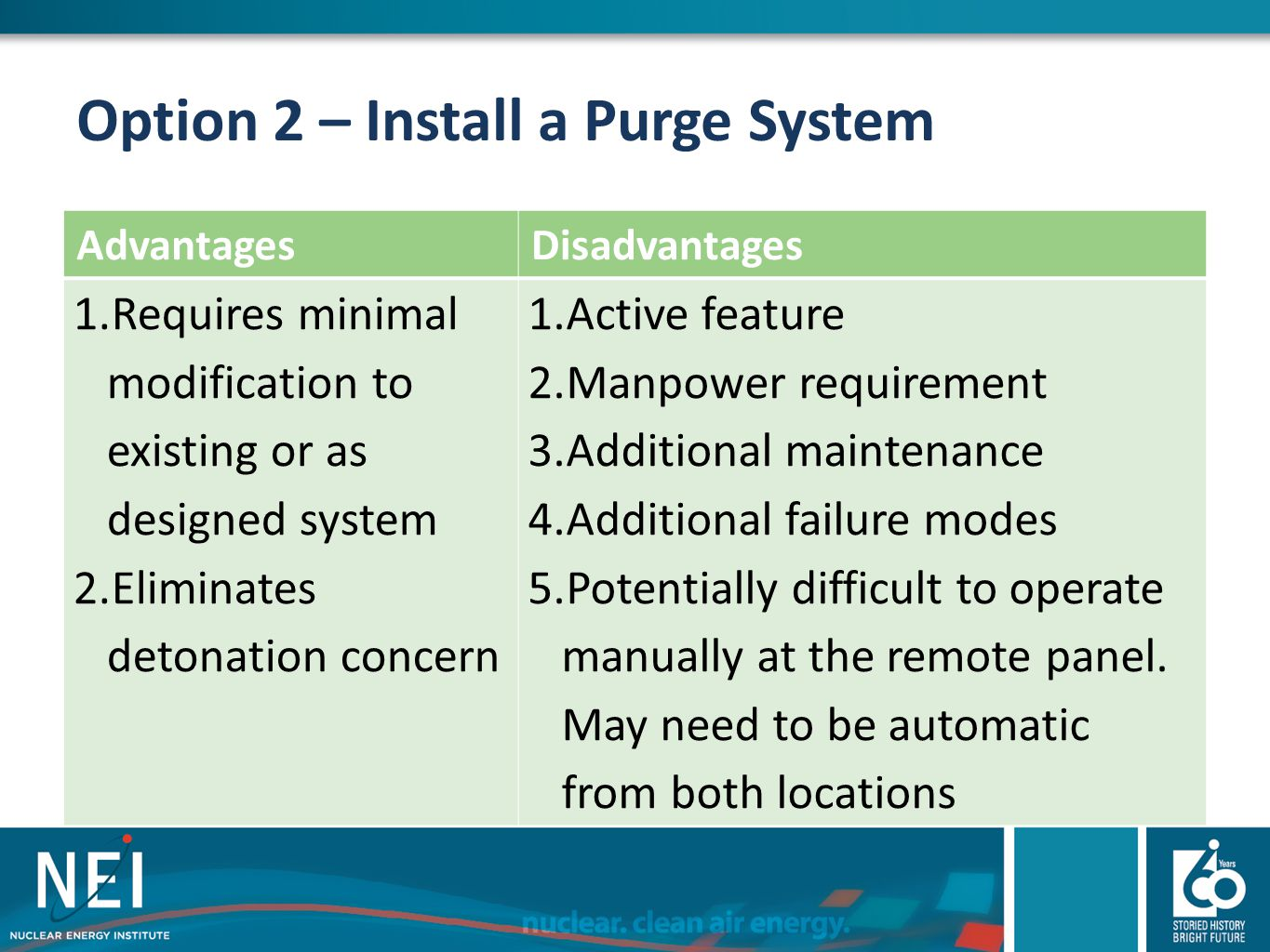 Option 2 – Install a Purge System