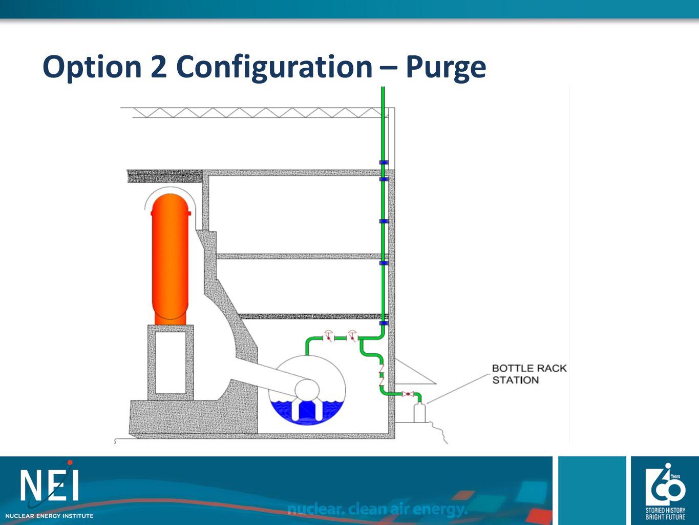 Option 2 Configuration – Purge