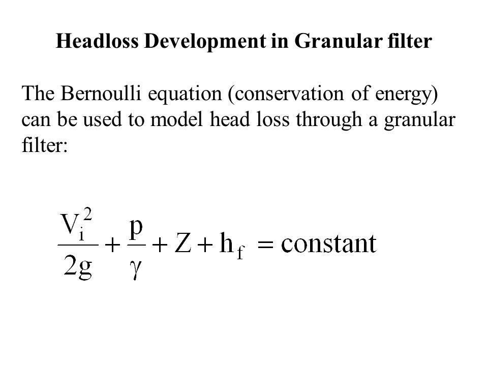 Headloss Development in Granular filter