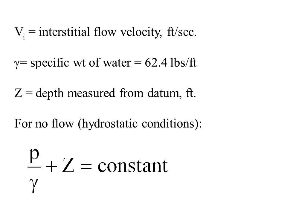 Vi = interstitial flow velocity, ft/sec.