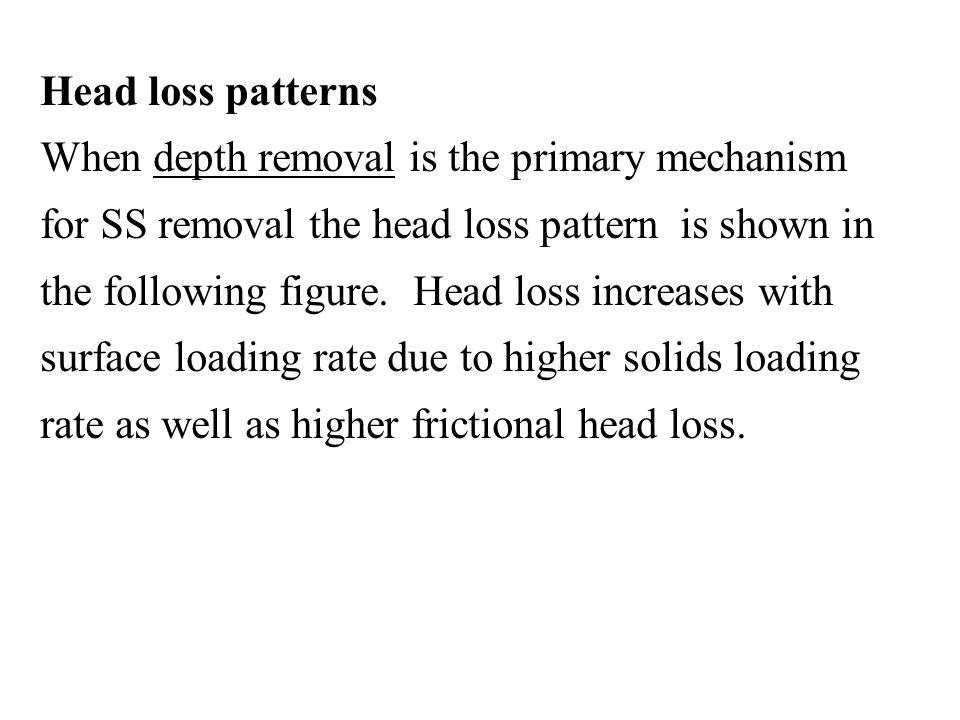 Head loss patterns