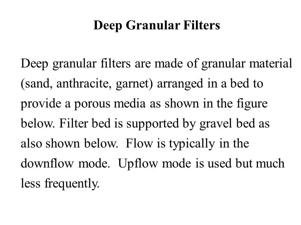 Deep Granular Filters