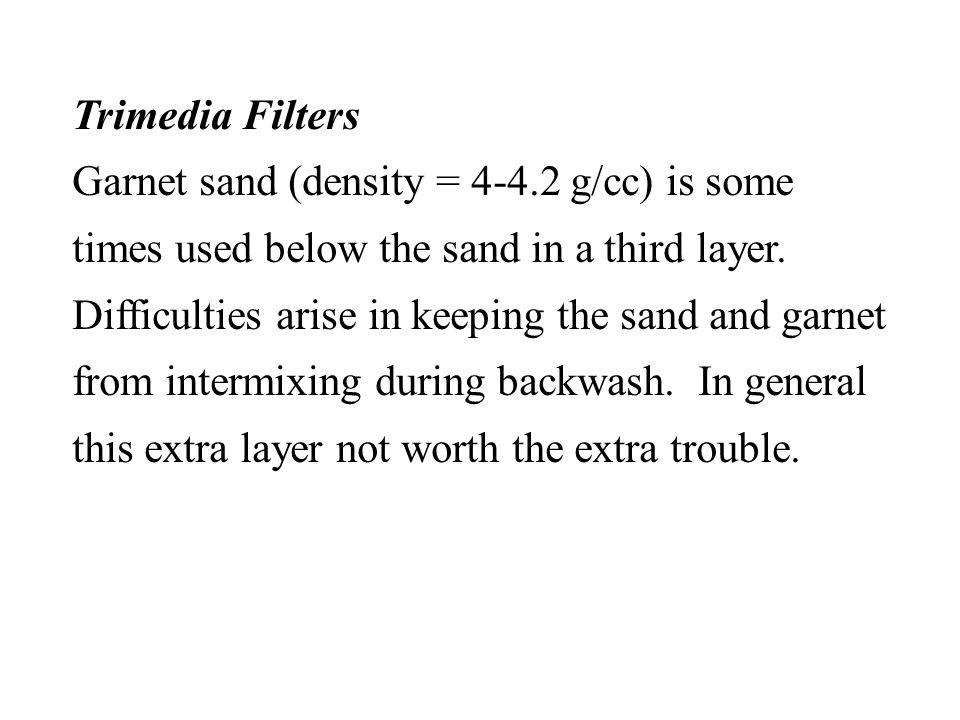 Trimedia Filters