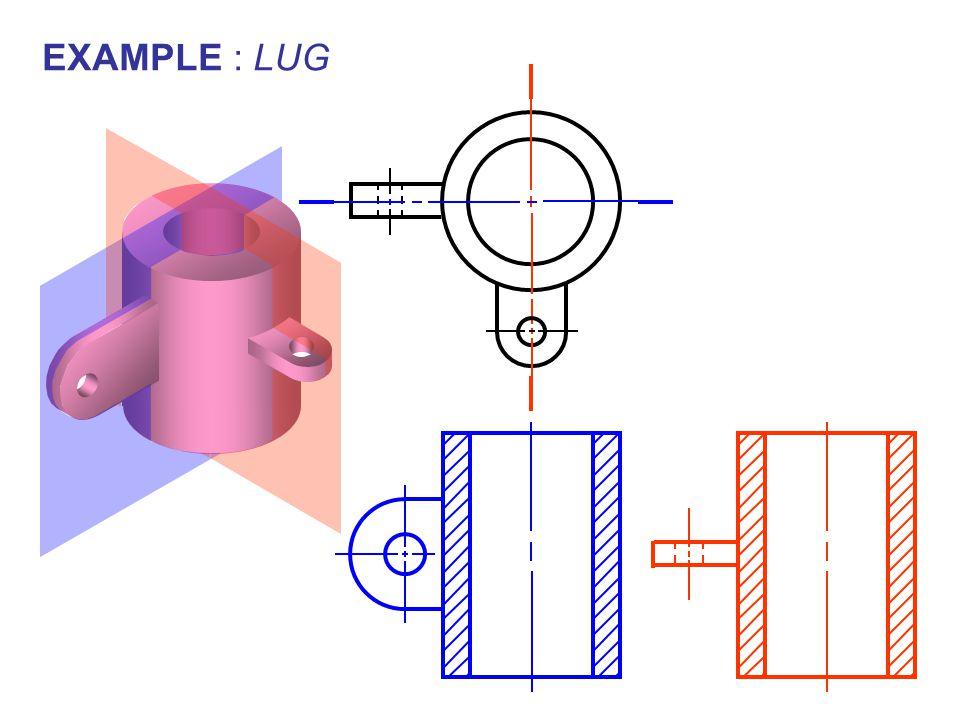 EXAMPLE : LUG