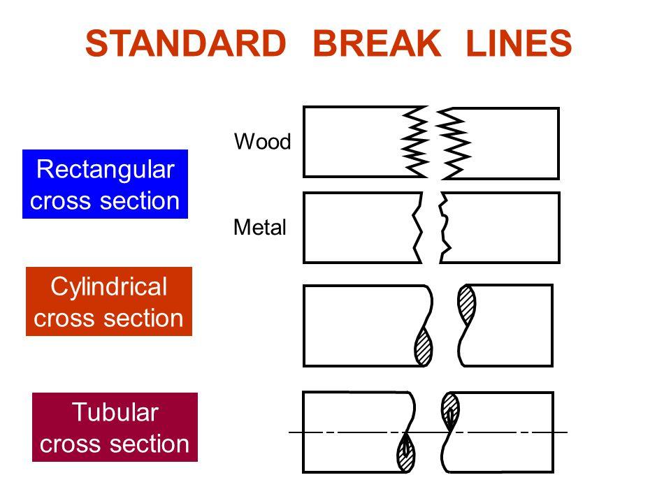 STANDARD BREAK LINES Rectangular cross section Cylindrical