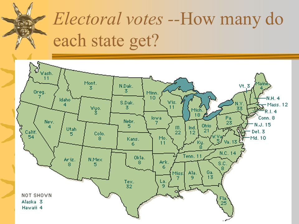 Electoral votes --How many do each state get