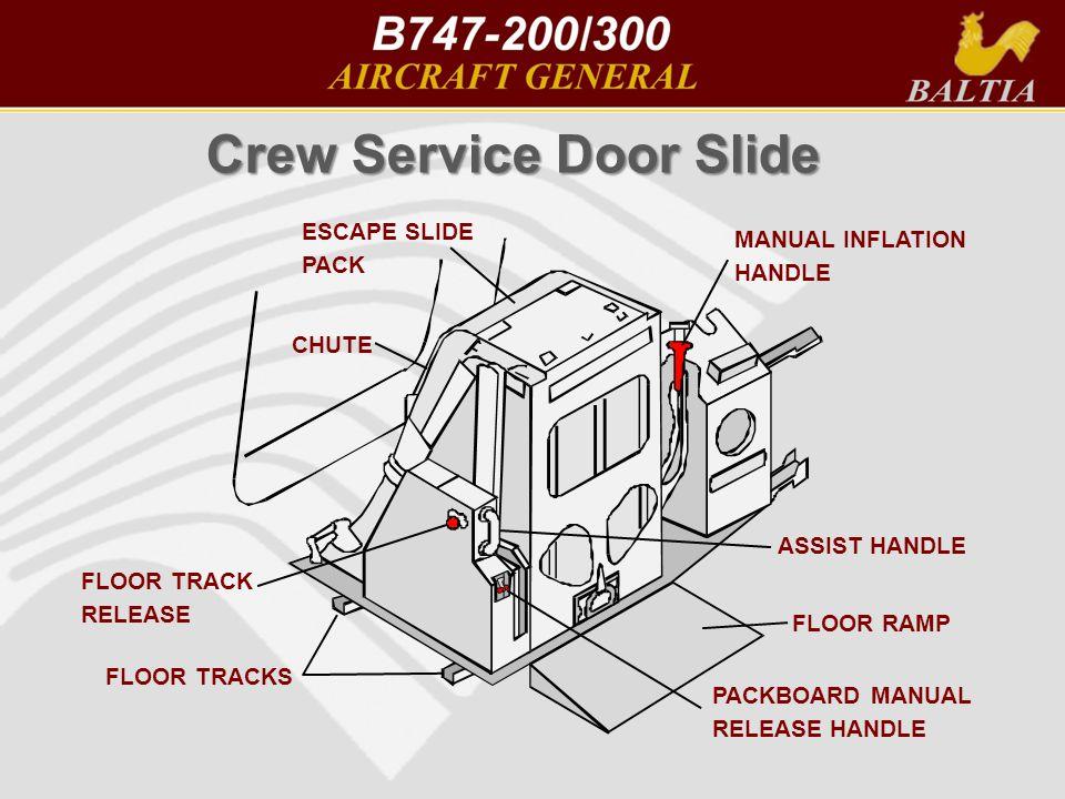 Crew Service Door Slide